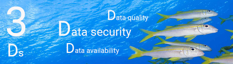 Data quality, data security and data availability for your org chart in orginio