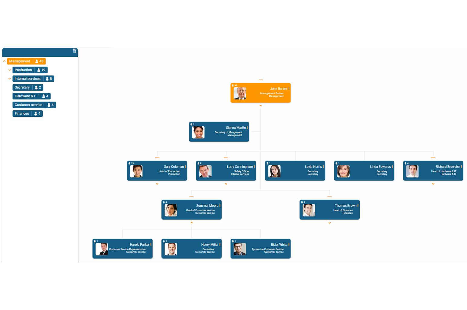 Display alternative structure in hierarchy tree in orginio