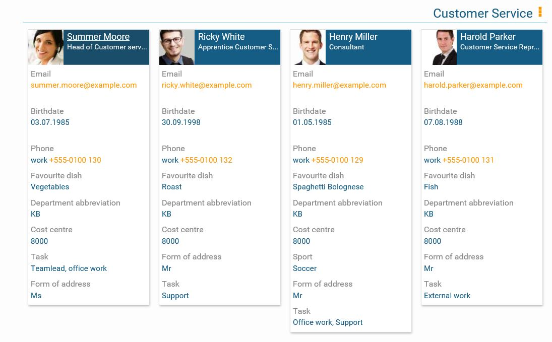 Display tasks of team members in the org chart in orginio