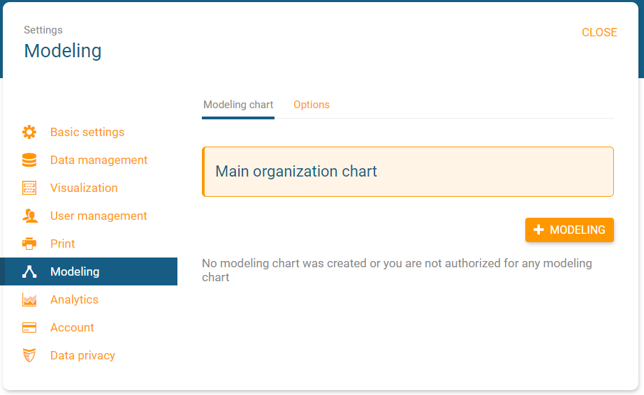 Create a modeling chart for workforce modeling with orginio.