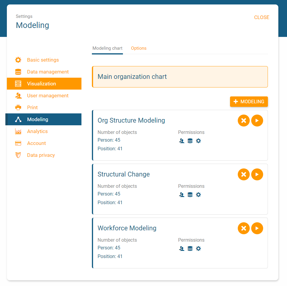 Create a new modeling chart in your orginio settings
