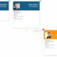Flexible org charts with orginio