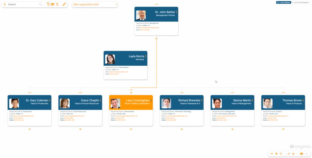 Company directory with orginio